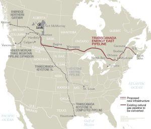 Tar sands pipelines